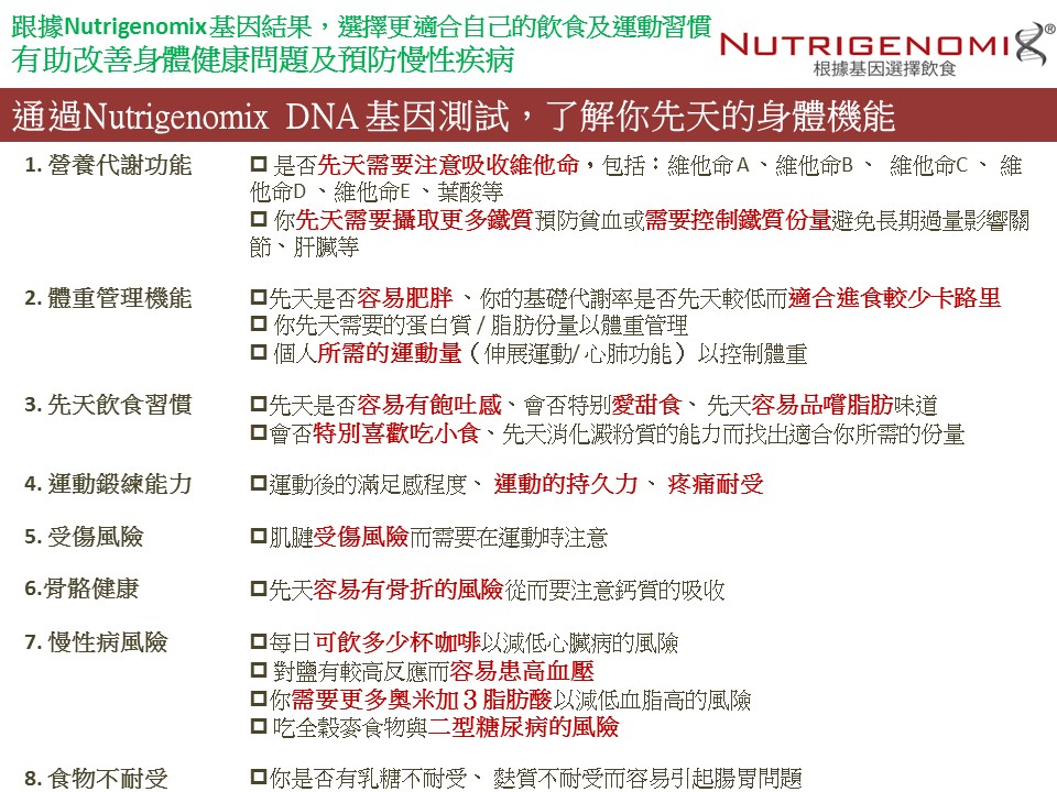 營養基因測試